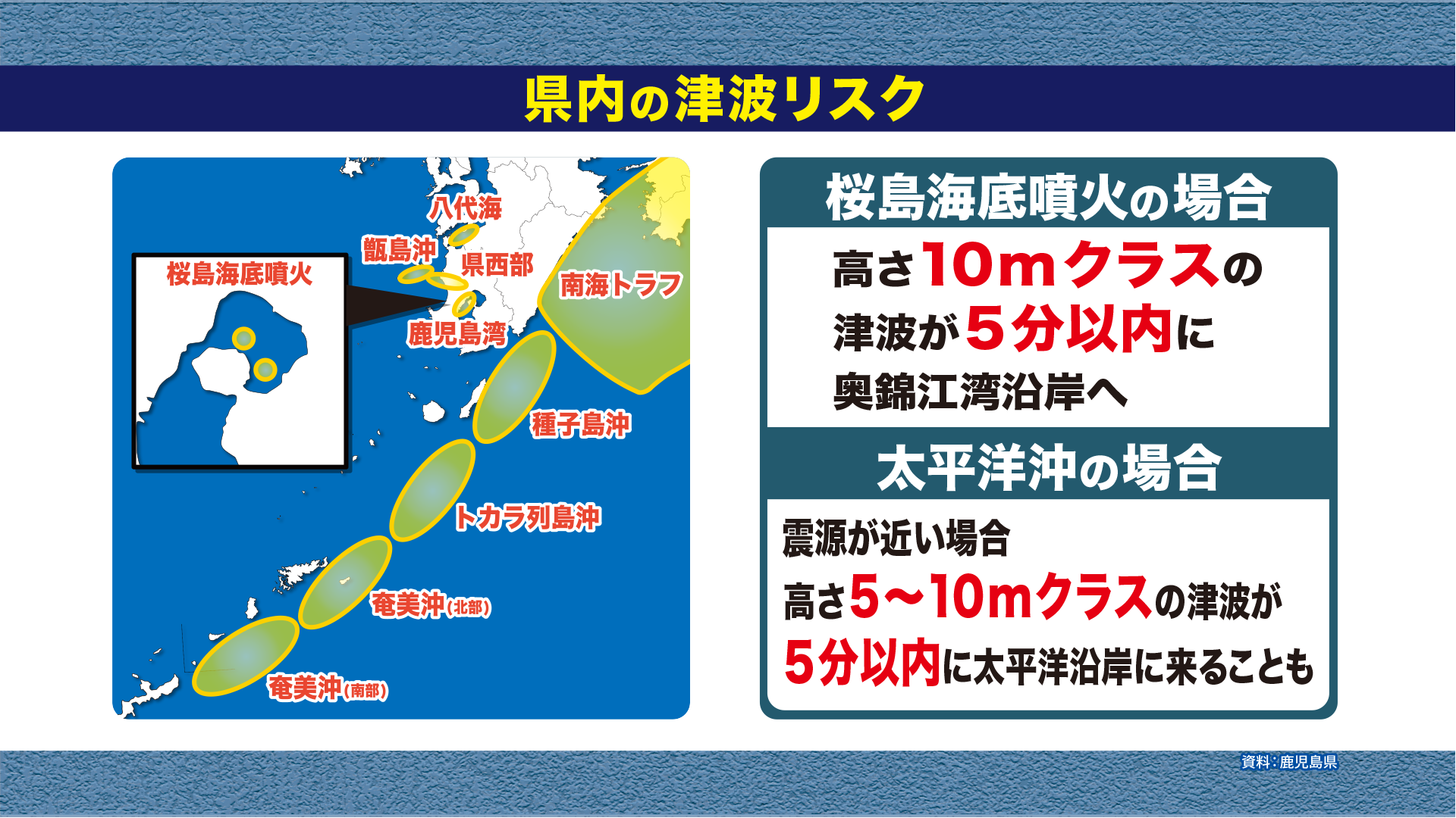 の 天気 鹿児島 過去 鹿児島(鹿児島県)の過去の天気(実況天気・2021年05月26日)
