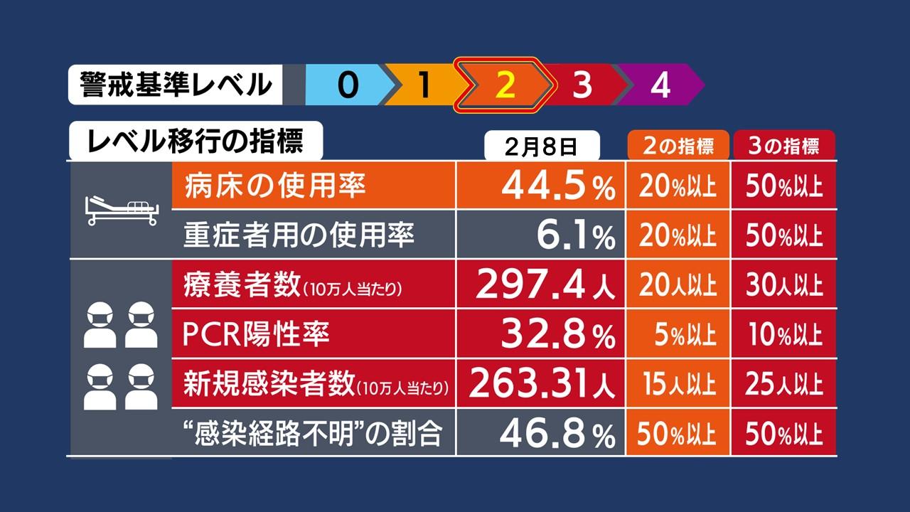 鹿児島 コロナ 最新 鹿児島のニュース|MBC南日本放送